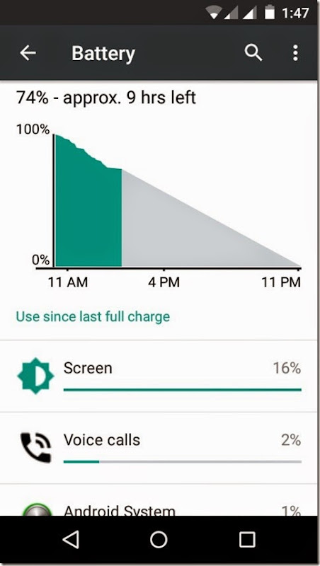 MyPhone Uno - battery life