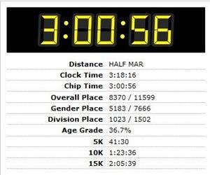 marathontime