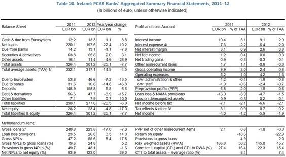 PCAR Aggregate Position