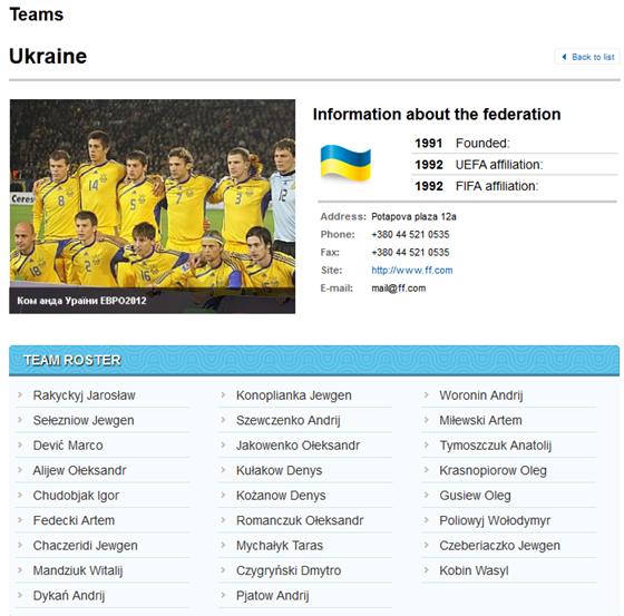 ukraine-team-ukraine2012-gov-ua