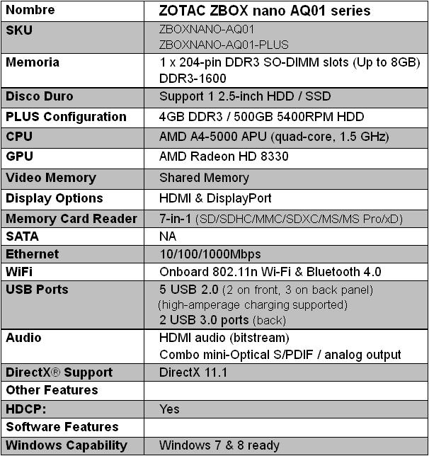 Especificaciones Nano AQ01