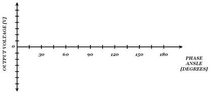 Thyristor Three-Phase, Six-Pulse Converter