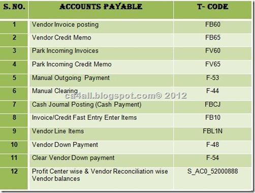 SAP Codes 2
