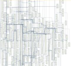 Modelo extenso de EF (tomado de http://mattduffield.wordpress.com/2011/06/23/working-with-large-entity-framework-models-in-visual-studio/)