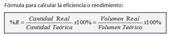 Eficiencia o porcentaje de rendimiento de una reacción química