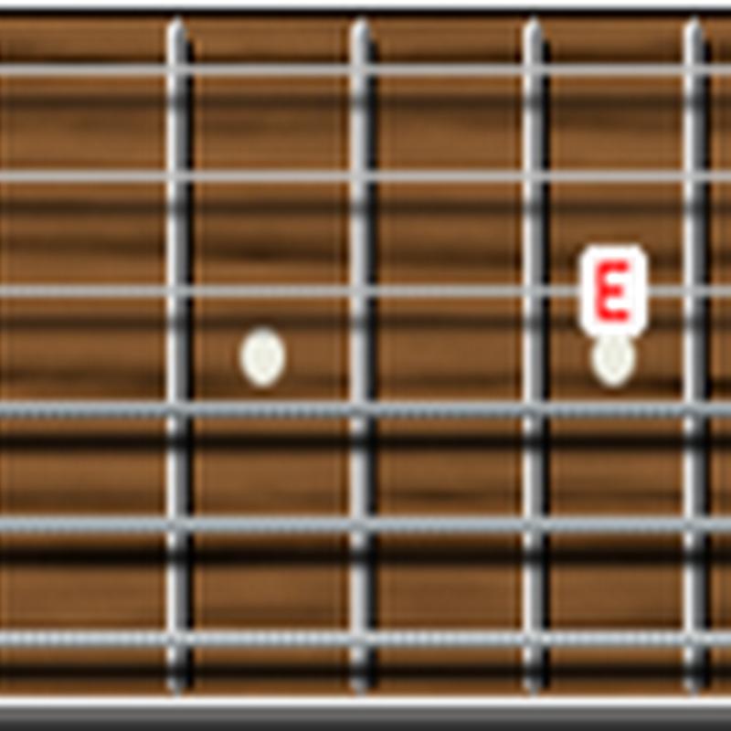 Cuantas Notas tiene una Guitarra