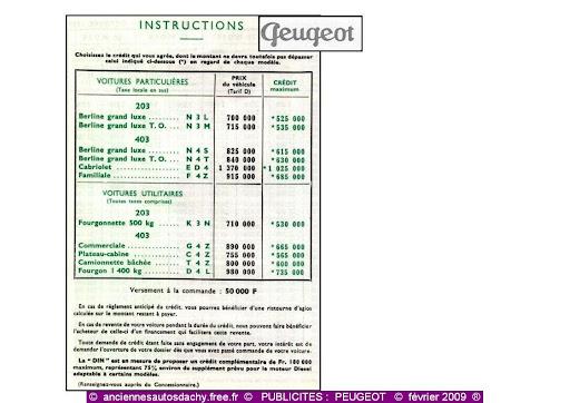 Publicité Peugeot 203 tarif et