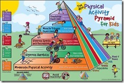 PhysicalActivityPyramidKids