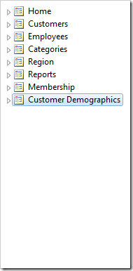 'Customer Demographics' page is now included the menu.