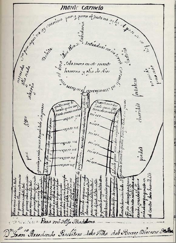 monte carmelo estudio de la Universidad_page2_image1
