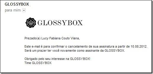 Glossy Box Beauty
