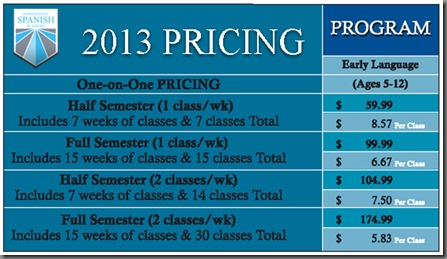 early pricing