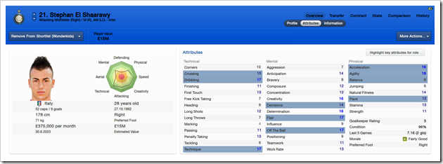 Stephan El Shaarawy_ Overview Attributes-2