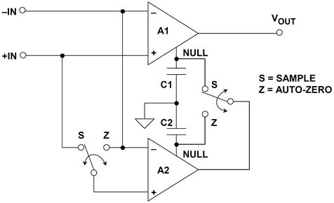 switching power supply thesis