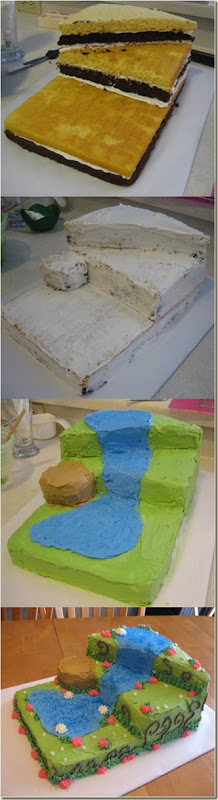 Fairy cake how-to