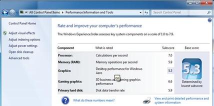 Acer Aspire 5755G-2454G1TMnrs benchmark