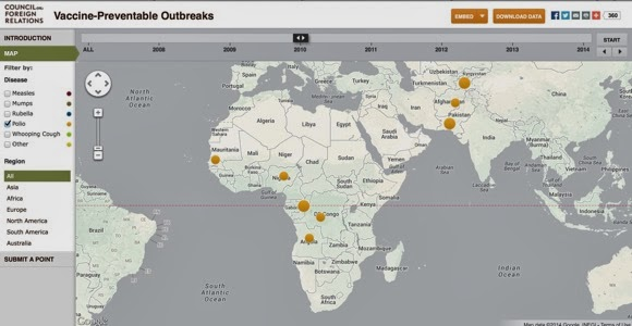 Polio outbreaks 2010