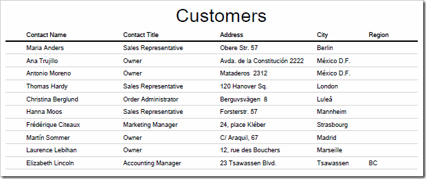 Customers report with 'X-Small' font size.