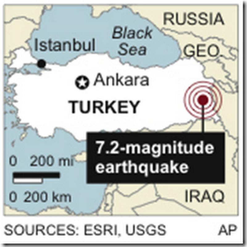 Gambar | Gempa bumi 7.2 skala Ritcher di Turki