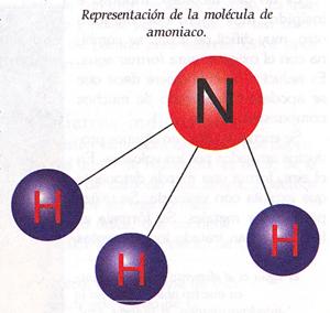 formula quimica del amoniaco