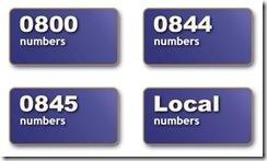 DBS Numbers