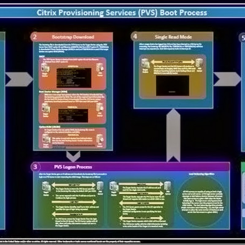 Empty cubical wall space? Get your PVS Boot poster here