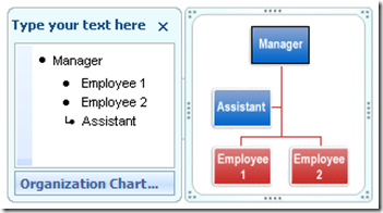 Understanding All Kinds Of Charts In Excel  Go Beyond The Basic Chart Type 4