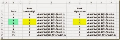 Ranking Functions in Excel - RANK.EQ() Example