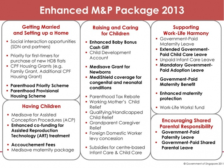 how to claim child care leave singapore