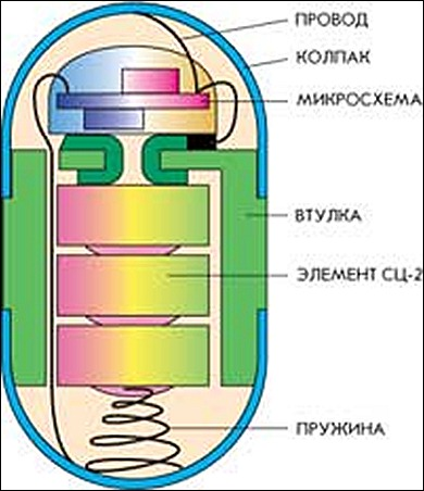 Sibirium