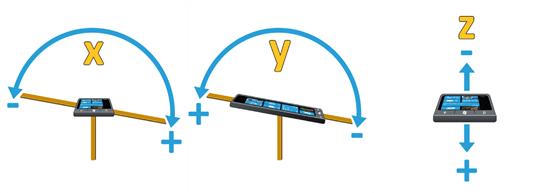wp7_accelerometer_cheatsheet