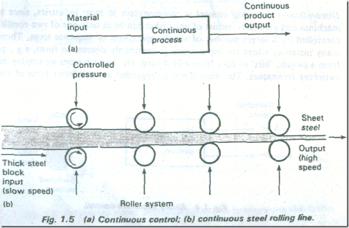TYPES OF INDUSTRIAL PROCESS