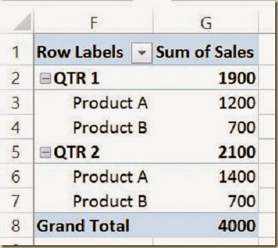 Pivot Tables in Excel - 4th Pivot Table