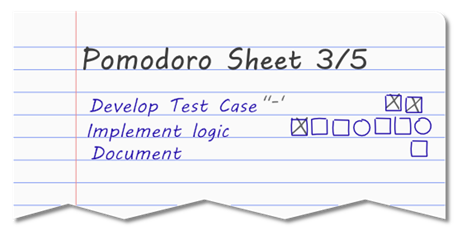 Pomodoro sheet with TDD and refactoring pomodoros
