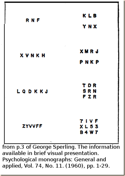 Sperling.1960.fig2
