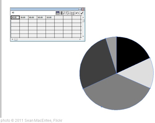 'adobe illustrator charts' photo (c) 2011, Sean MacEntee - license: http://creativecommons.org/licenses/by/2.0/