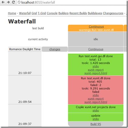 Buildbot-report