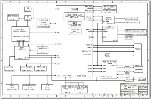 apple ipad 3 schematics free download ~ free schematic laptop diagram iphone 7 schematic diagram pdf ipad 4 circuit diagram
