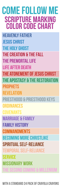 Come, Follow Me: Scripture Marking Color Code System