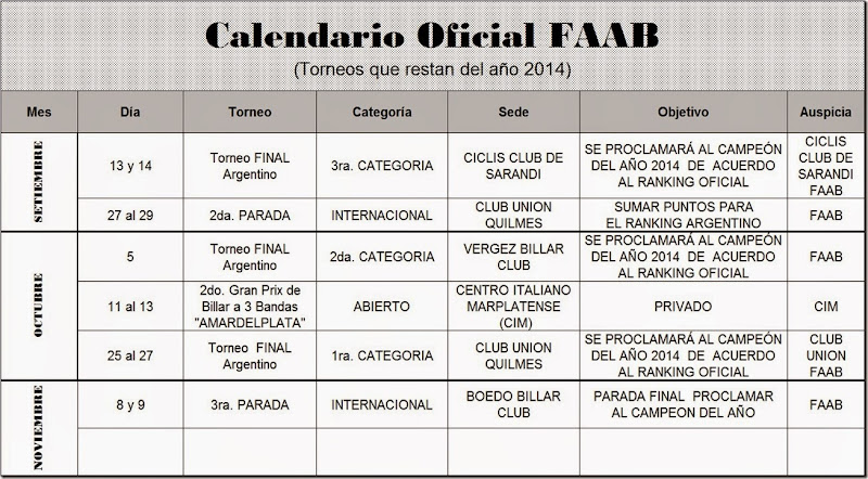 Calendario Oficial FAAB 05set14