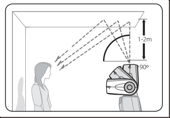 Usar un flash integrado haciendo que rebote al techo