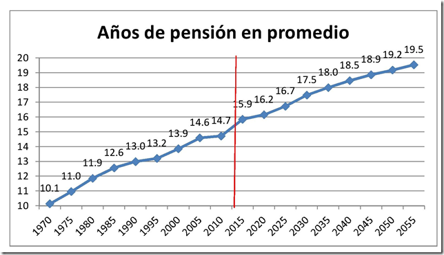 años de pensión-001 - copia