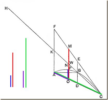 Archimedes.Method.P1.2.2.k