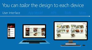 Universal App la convergenza secondo Microsoft