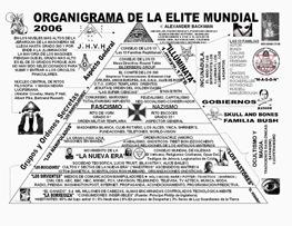 piramide_poder_illuminati