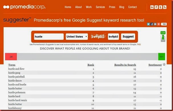 Promediacorp's free Google Suggest keyword research tool