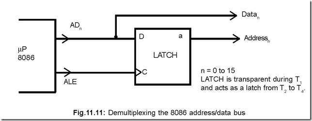 The 8086 Microprocessor ~ 8051 microcontrollers