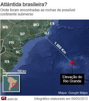 atlantida brasileira