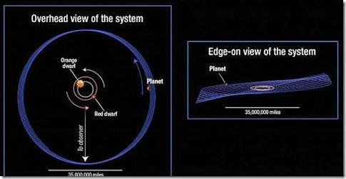 Kepler- 413b