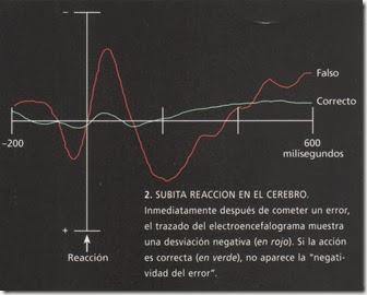 Electro-error 001
